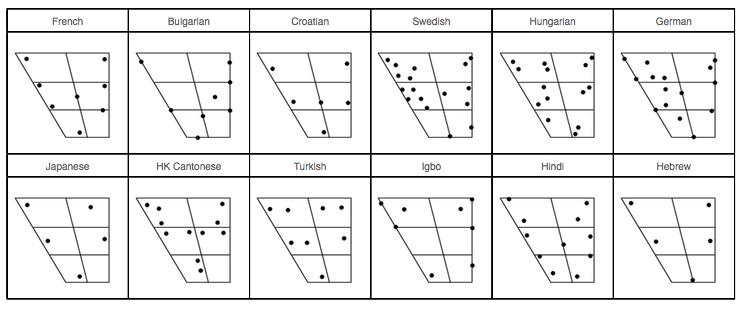 vowel-grids