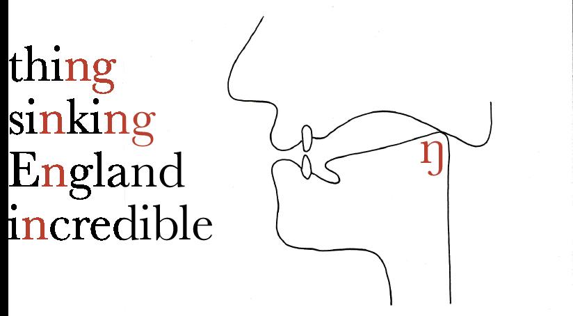 ŋ/ - the NG Sound - Pronunciation Studio